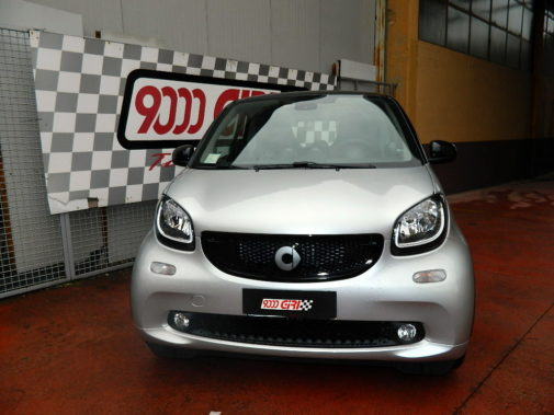 Smart Fortwo powered by 9000 Giri