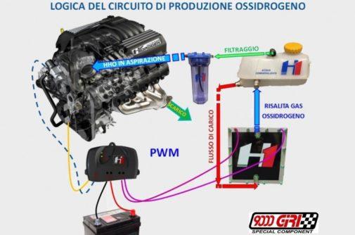 h1-schema-installazione-2-767x508