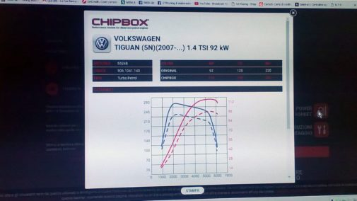 Vw Tiguan 1.4 tsi powered by 9000 Giri