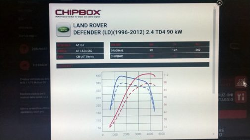 Land Rover 2.4 td powered by 9000 Giri