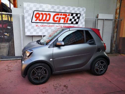 Smart Fortwo Cabrio powered by 9000 Giri