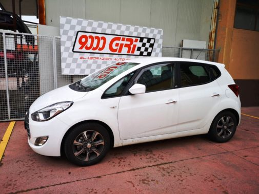 Hyundai Ix 20 powered by 9000 Giri