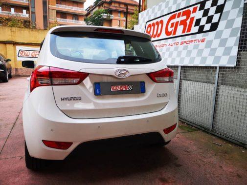 Hyundai Ix 20 powered by 9000 Giri