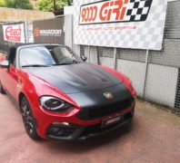 "Elaborazione Fiat 124 Abarth ""Reality"""